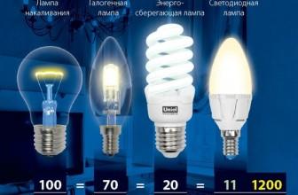 Соотношение мощностей различных ламп